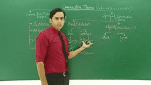 Concept Lecture